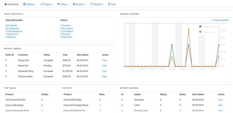 eShop Extension Dashboard in Joomla